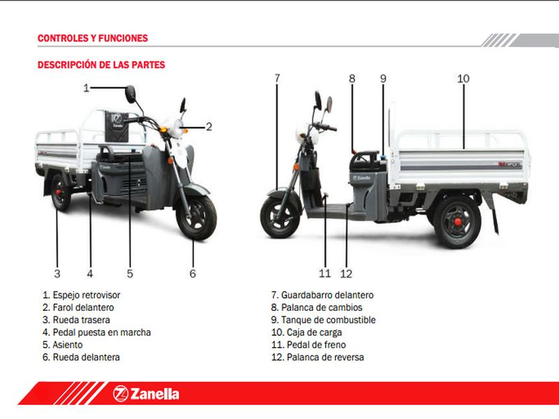 Moto Zanella Tricargo 125 XT